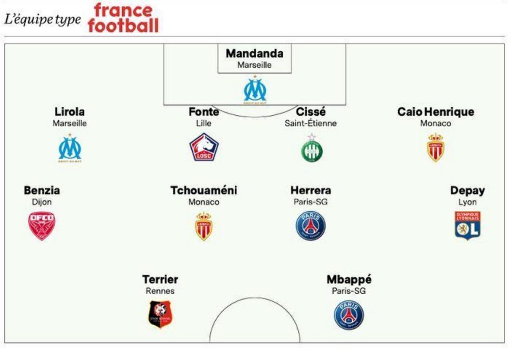 ASSE : Ce Stéphanois est récompensé sur France Football ! 3