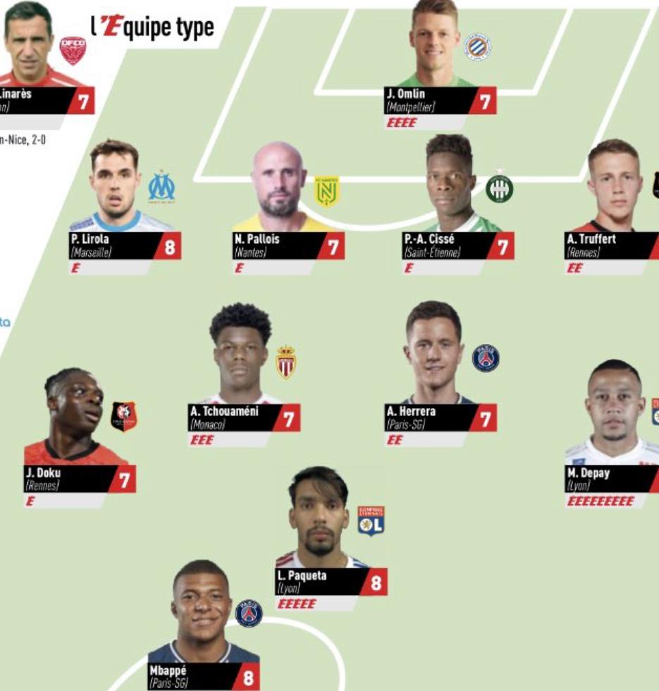 Stade Rennais : Deux joueurs figurent dans l'équipe type de ce week-end ! 3